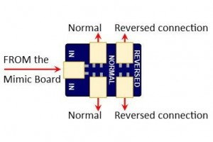 DCD-MRA3 ALPHA MIMIC LED POLARITY REVER